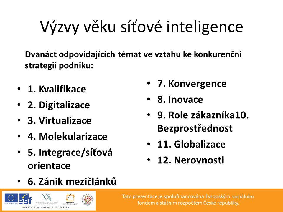 Výzvy věku síťové inteligence • 1. Kvalifikace • 2. Digitalizace • 3. Virtualizace • 4. Molekularizace • 5. Integrace/síťová orientace • 6. Zánik mezi
