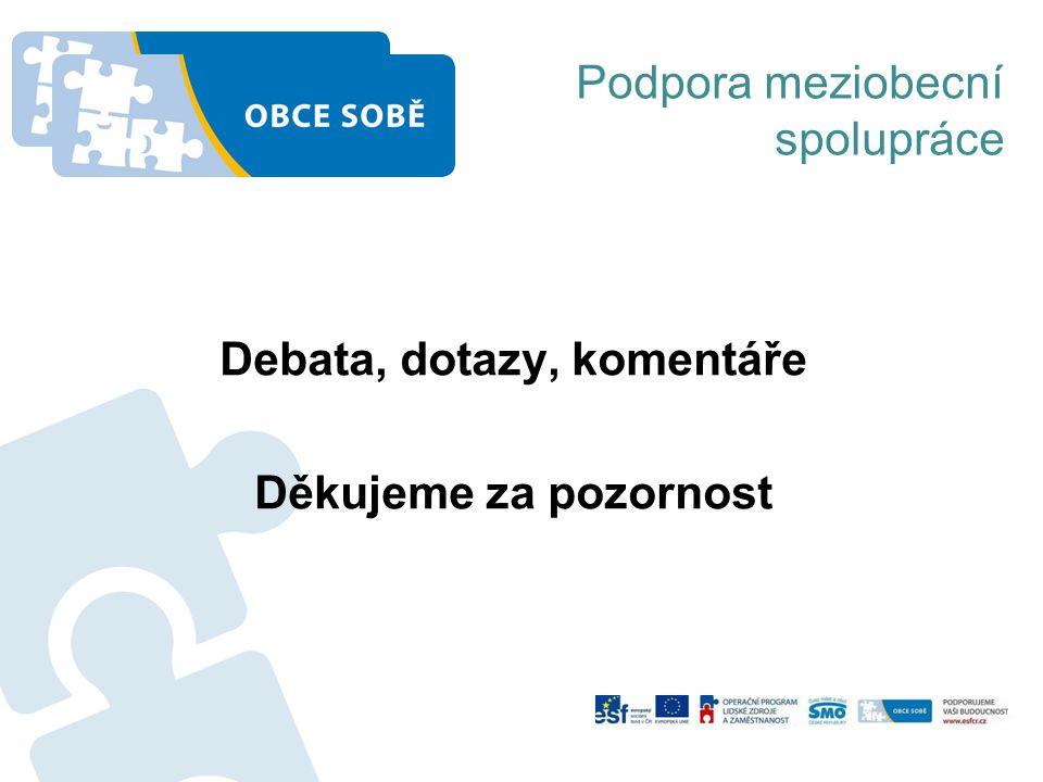Debata, dotazy, komentáře Děkujeme za pozornost Podpora meziobecní spolupráce