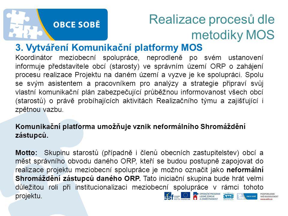 Realizace procesů dle metodiky MOS 3. Vytváření Komunikační platformy MOS Koordinátor meziobecní spolupráce, neprodleně po svém ustanovení informuje p
