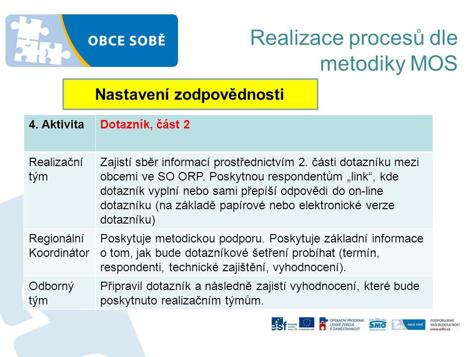 Realizace procesů dle metodiky MOS Nastavení zodpovědnosti 4. AktivitaDotazník, část 2 Realizační tým Zajistí sběr informací prostřednictvím 2. části