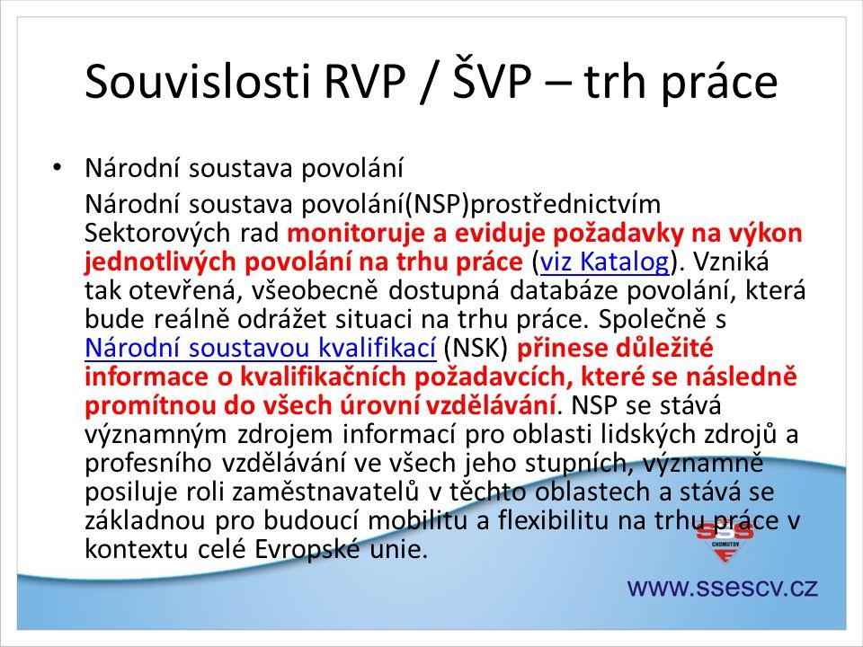 Souvislosti RVP / ŠVP – trh práce • Národní soustava povolání Národní soustava povolání(NSP)prostřednictvím Sektorových rad monitoruje a eviduje požad