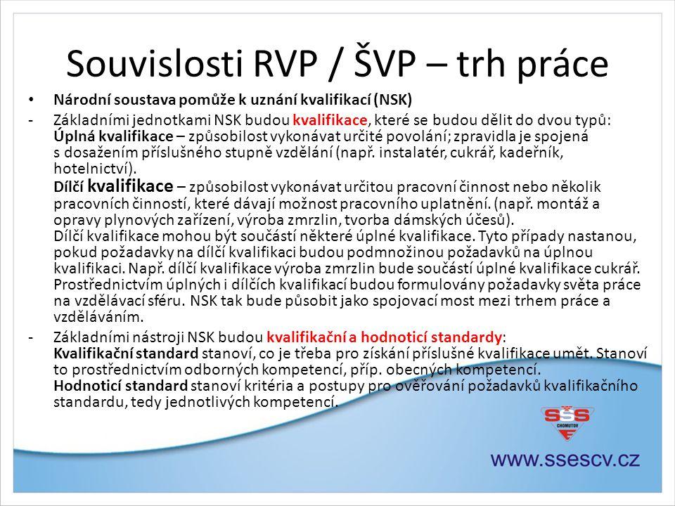 Souvislosti RVP / ŠVP – trh práce • Národní soustava pomůže k uznání kvalifikací (NSK) -Základními jednotkami NSK budou kvalifikace, které se budou dě