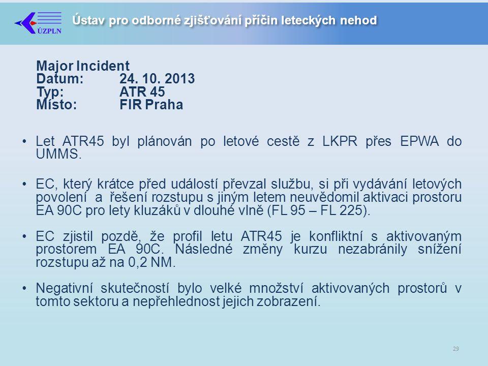 Ústav pro odborné zjišťování příčin leteckých nehod Major Incident Datum: 24.