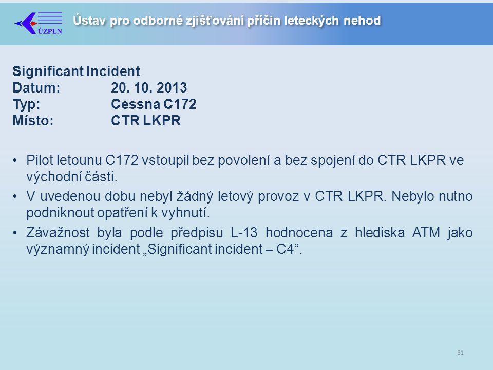 Ústav pro odborné zjišťování příčin leteckých nehod Significant Incident Datum: 20.