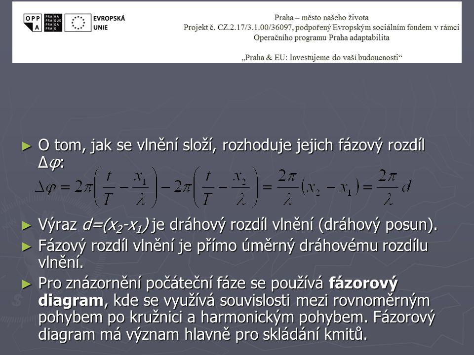 ► O tom, jak se vlnění složí, rozhoduje jejich fázový rozdíl Δφ: ► Výraz d=(x 2 -x 1 ) je dráhový rozdíl vlnění (dráhový posun). ► Fázový rozdíl vlněn