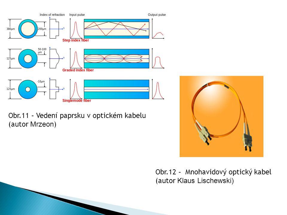 Obr.11 – Vedení paprsku v optickém kabelu (autor Mrzeon ) Obr.12 – Mnohavidový optický kabel (autor Klaus Lischewski)