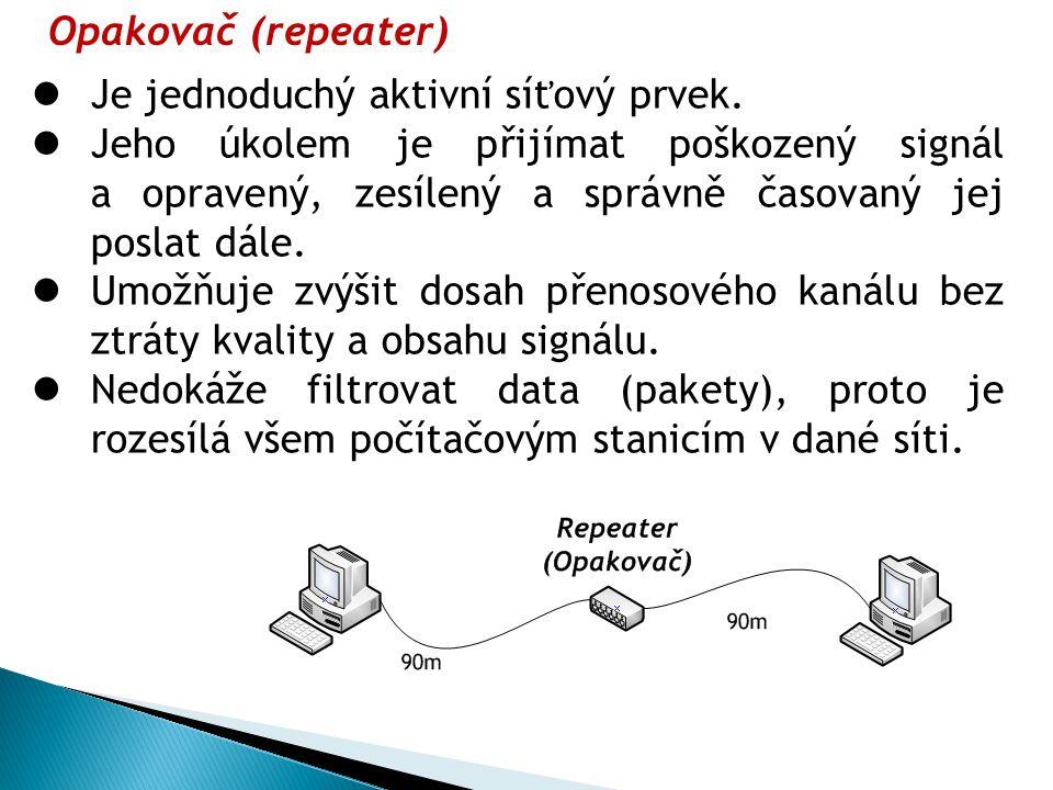 Opakovač (repeater)  Je jednoduchý aktivní síťový prvek.  Jeho úkolem je přijímat poškozený signál a opravený, zesílený a správně časovaný jej posla