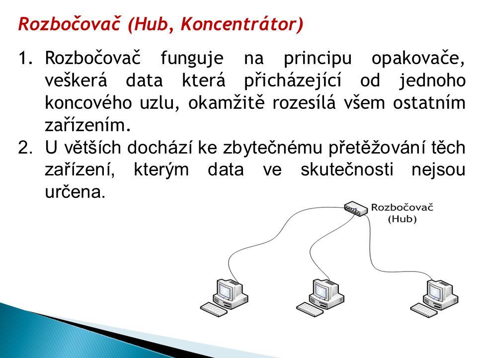 Rozbočovač (Hub, Koncentrátor) 1.Rozbočovač funguje na principu opakovače, veškerá data která přicházející od jednoho koncového uzlu, okamžitě rozesíl