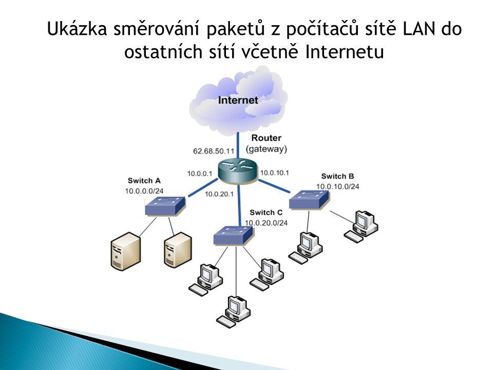Ukázka směrování paketů z počítačů sítě LAN do ostatních sítí včetně Internetu