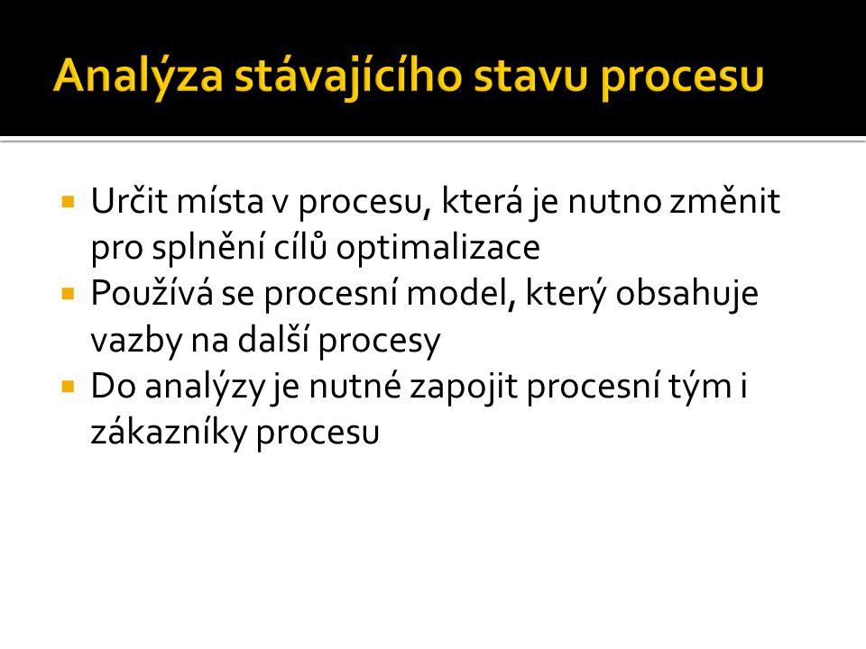  Určit místa v procesu, která je nutno změnit pro splnění cílů optimalizace  Používá se procesní model, který obsahuje vazby na další procesy  Do a