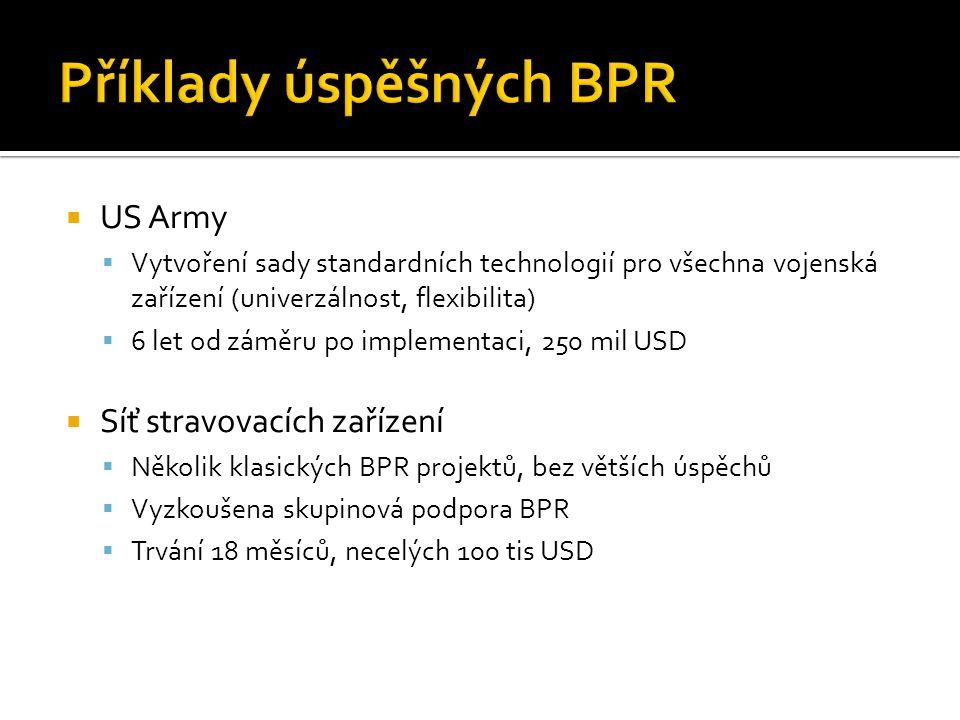  US Army  Vytvoření sady standardních technologií pro všechna vojenská zařízení (univerzálnost, flexibilita)  6 let od záměru po implementaci, 250