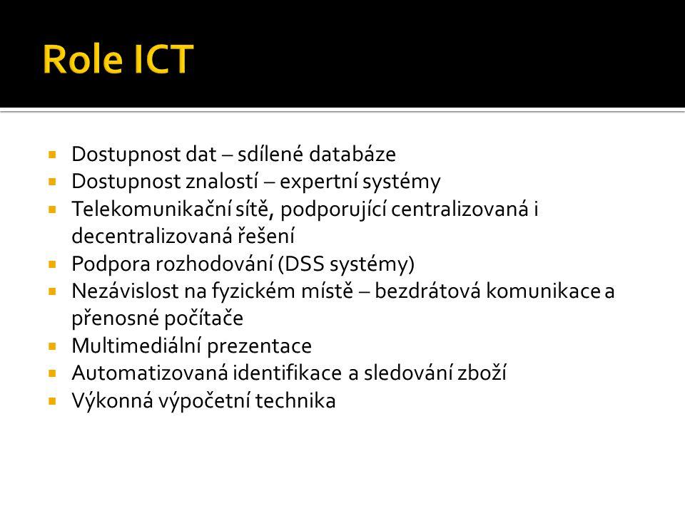  Dostupnost dat – sdílené databáze  Dostupnost znalostí – expertní systémy  Telekomunikační sítě, podporující centralizovaná i decentralizovaná řeš