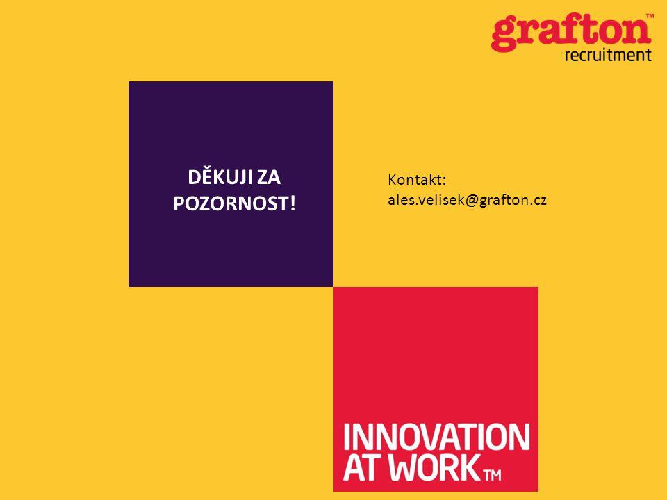 www.Grafton.cz DĚKUJI ZA POZORNOST! Kontakt: ales.velisek@grafton.cz