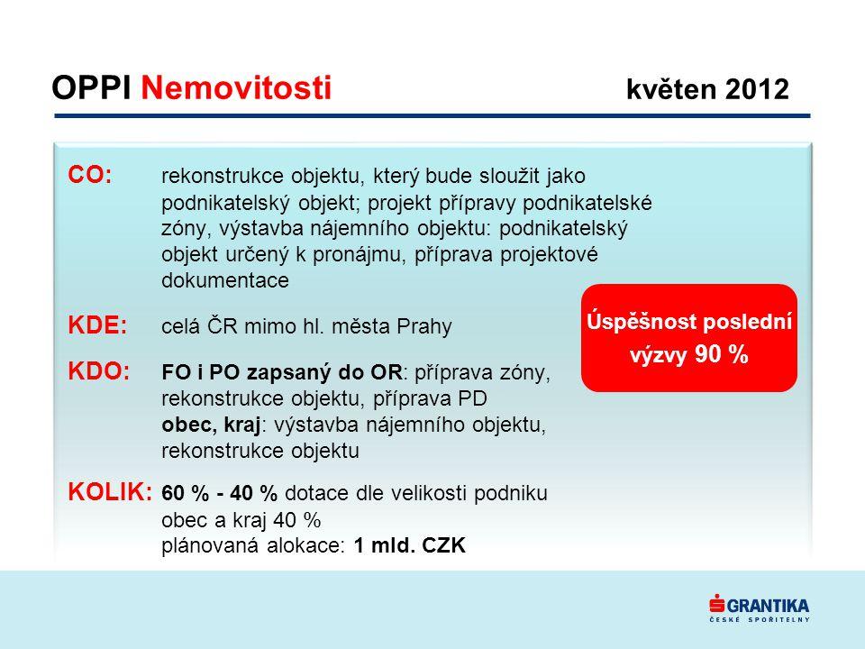 Realizované projekty KC Olomouc –Morávek a Král s.r.o.