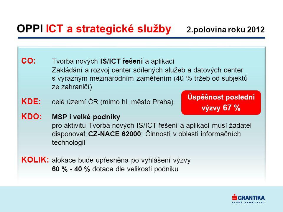 CO: Tvorba nových IS/ICT řešení a aplikací Zakládání a rozvoj center sdílených služeb a datových center s výrazným mezinárodním zaměřením (40 % tržeb od subjektů ze zahraničí) KDE: celé území ČR (mimo hl.