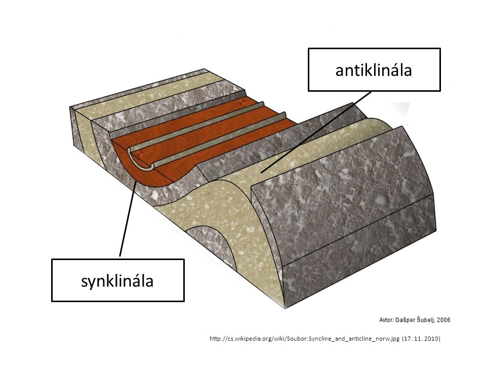 http://cs.wikipedia.org/wiki/Soubor:Syncline_and_anticline_norw.jpg (17. 11. 2010) synklinála antiklinála