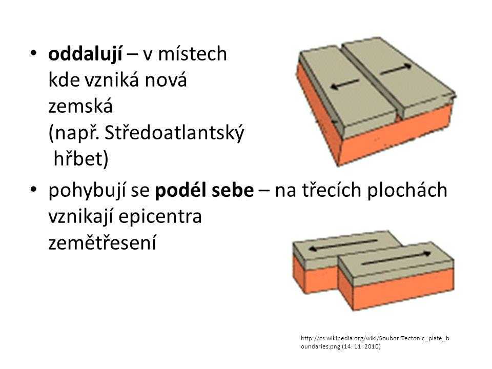 Sopka http://cs.wikipedia.org/wiki/Soubor:Destruct ive_plate_margin.png (16.