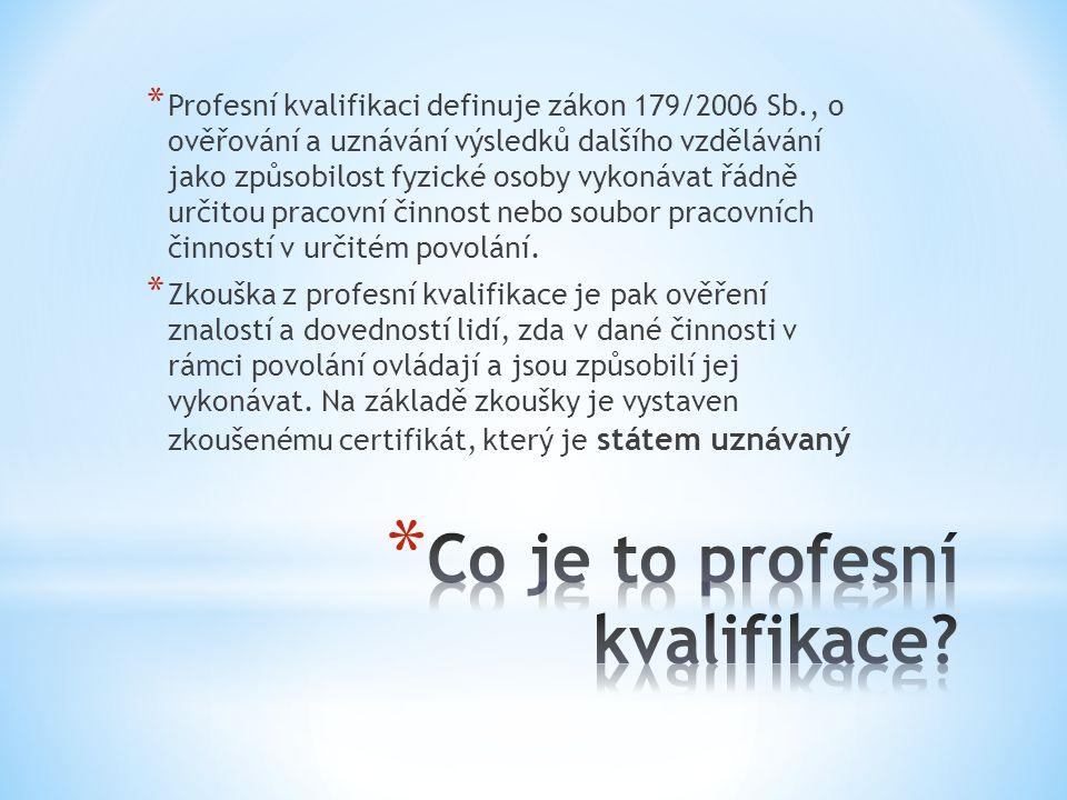 * Profesní kvalifikaci definuje zákon 179/2006 Sb., o ověřování a uznávání výsledků dalšího vzdělávání jako způsobilost fyzické osoby vykonávat řádně určitou pracovní činnost nebo soubor pracovních činností v určitém povolání.