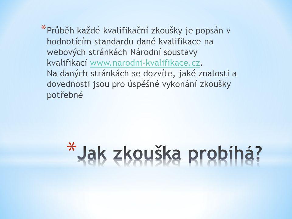 * Průběh každé kvalifikační zkoušky je popsán v hodnotícím standardu dané kvalifikace na webových stránkách Národní soustavy kvalifikací www.narodni-kvalifikace.cz.