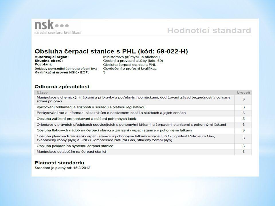 * Průběh každé kvalifikační zkoušky je popsán v hodnotícím standardu dané kvalifikace na webových stránkách Národní soustavy kvalifikací www.narodni-k