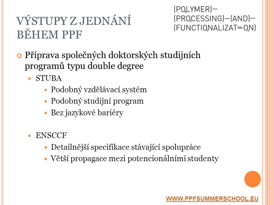Příprava společných doktorských studijních programů typu double degree  STUBA  Podobný vzdělávací systém  Podobný studijní program  Bez jazykové bariéry  ENSCCF  Detailnější specifikace stávající spolupráce  Větší propagace mezi potencionálními studenty WWW.PPFSUMMERSCHOOL.EU