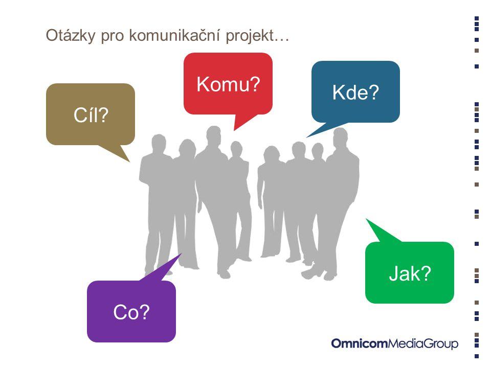 Otázky pro komunikační projekt… Cíl? Komu? Kde? Co? Jak?