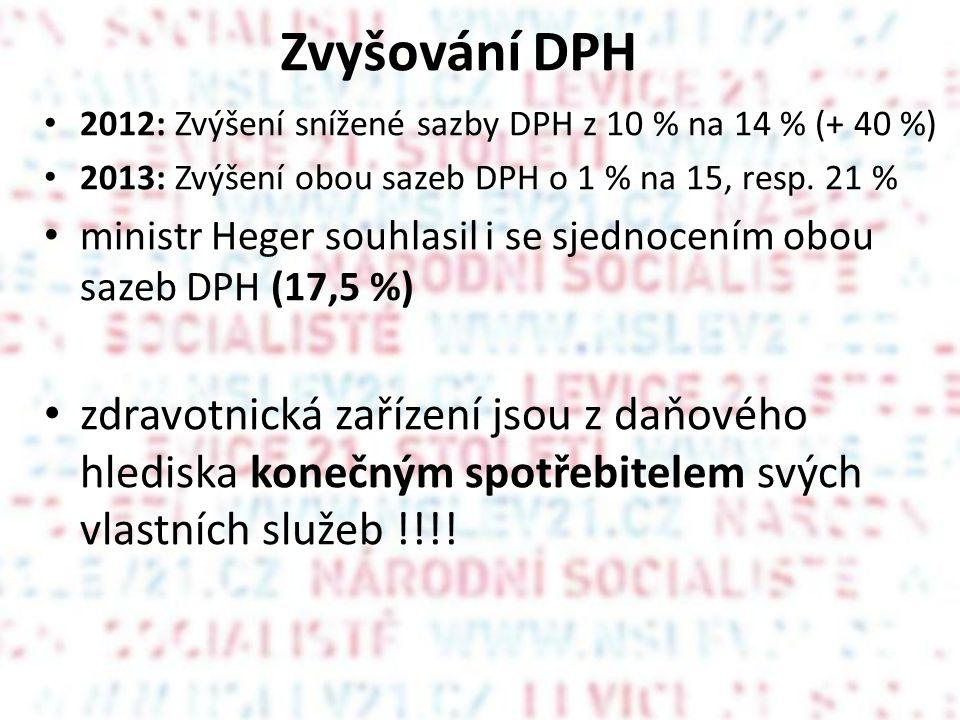 Zvyšování DPH • 2012: Zvýšení snížené sazby DPH z 10 % na 14 % (+ 40 %) • 2013: Zvýšení obou sazeb DPH o 1 % na 15, resp. 21 % • ministr Heger souhlas