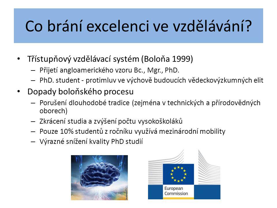 Co brání excelenci ve vzdělávání? • Třístupňový vzdělávací systém (Boloňa 1999) – Přijetí angloamerického vzoru Bc., Mgr., PhD. – PhD. student - proti