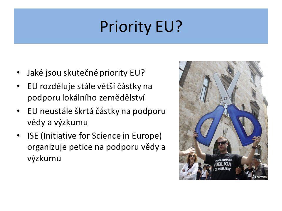 Priority EU? • Jaké jsou skutečné priority EU? • EU rozděluje stále větší částky na podporu lokálního zemědělství • EU neustále škrtá částky na podpor