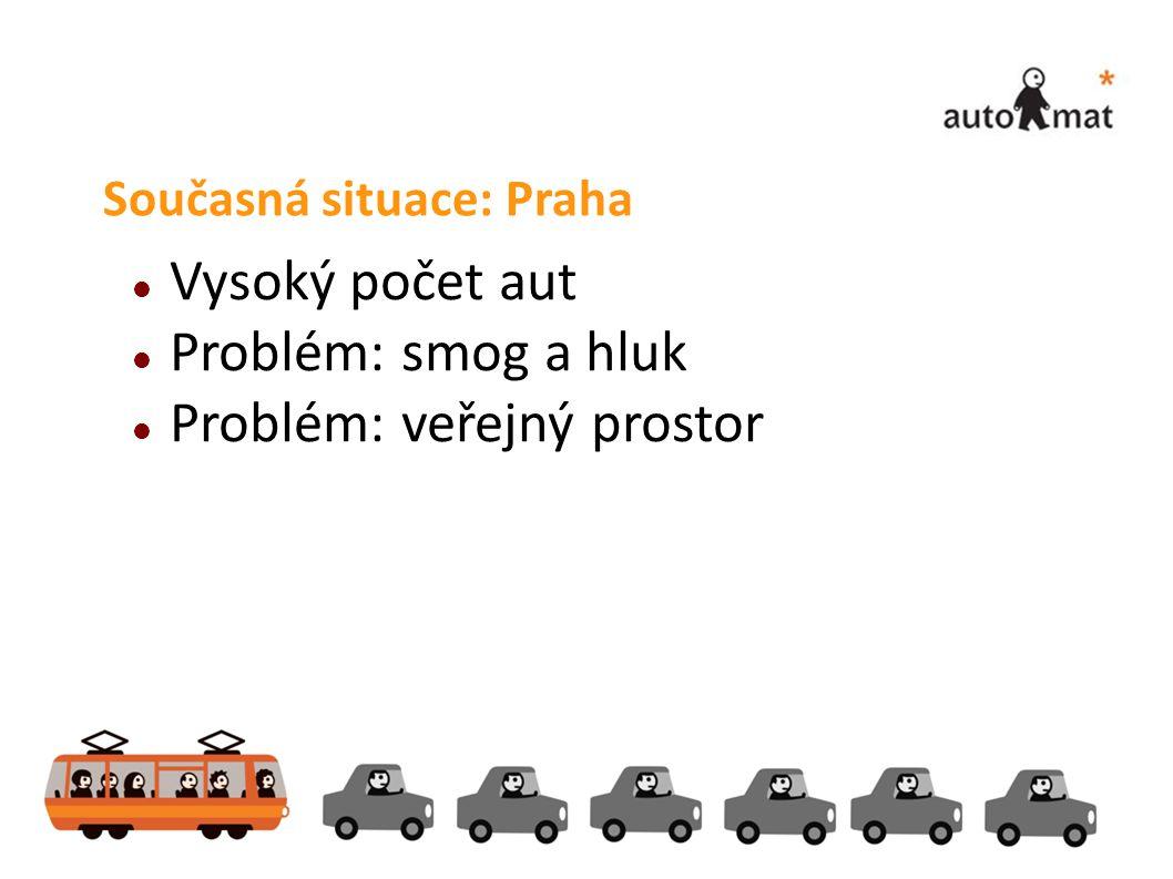 Současná situace: Praha  Vysoký počet aut  Problém: smog a hluk  Problém: veřejný prostor