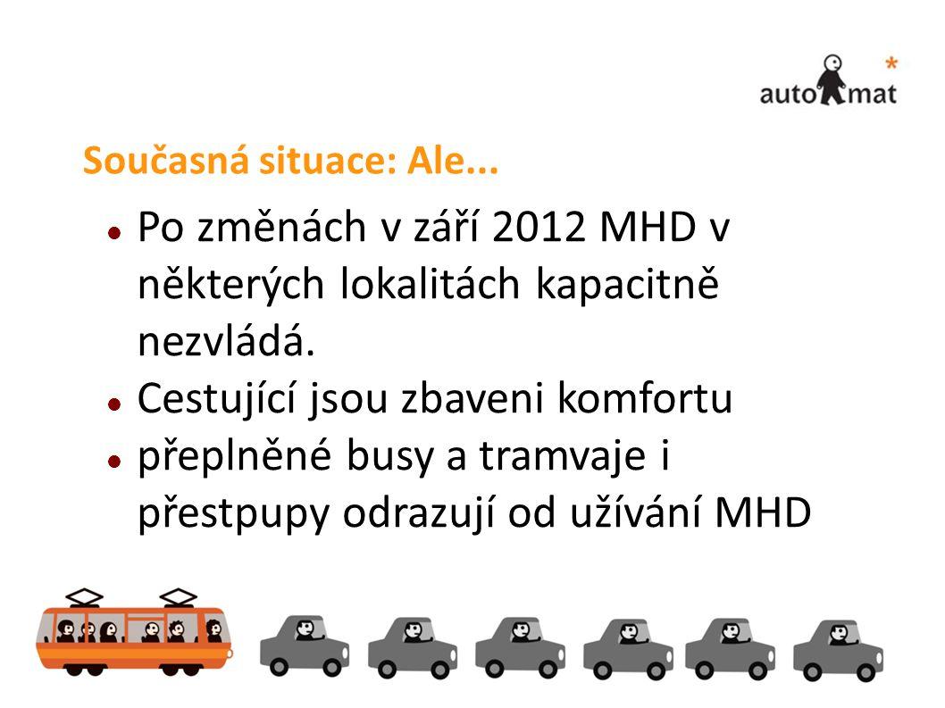 Současná situace: Ale... Po změnách v září 2012 MHD v některých lokalitách kapacitně nezvládá.