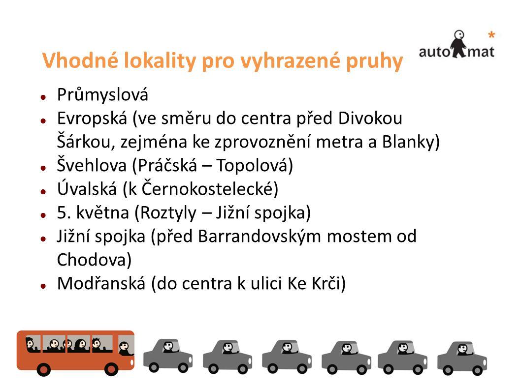 Vhodné lokality pro vyhrazené pruhy  Průmyslová  Evropská (ve směru do centra před Divokou Šárkou, zejména ke zprovoznění metra a Blanky)  Švehlova (Práčská – Topolová)  Úvalská (k Černokostelecké)  5.