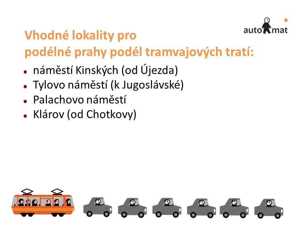 Vhodné lokality pro podélné prahy podél tramvajových tratí:  náměstí Kinských (od Újezda)  Tylovo náměstí (k Jugoslávské)  Palachovo náměstí  Klárov (od Chotkovy)