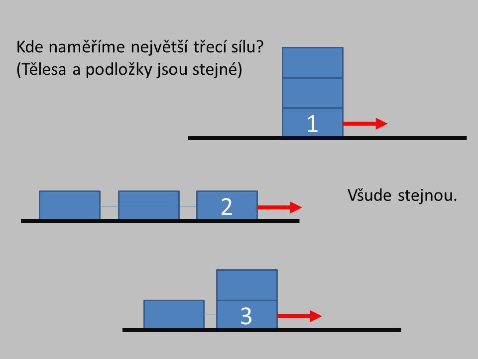 Kde naměříme největší třecí sílu? (Tělesa a podložky jsou stejné) 123 Všude stejnou.