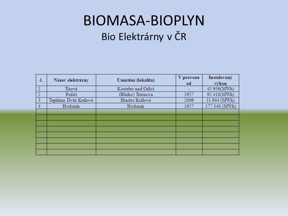 BIOMASA-BIOPLYN Bio Elektrárny v ČR č.Název elektrárnyUmístění (lokalita) V provozu od Instalovaný výkon 1TisováKostelec nad Orlicí-45 956(MWh) 2Poříč