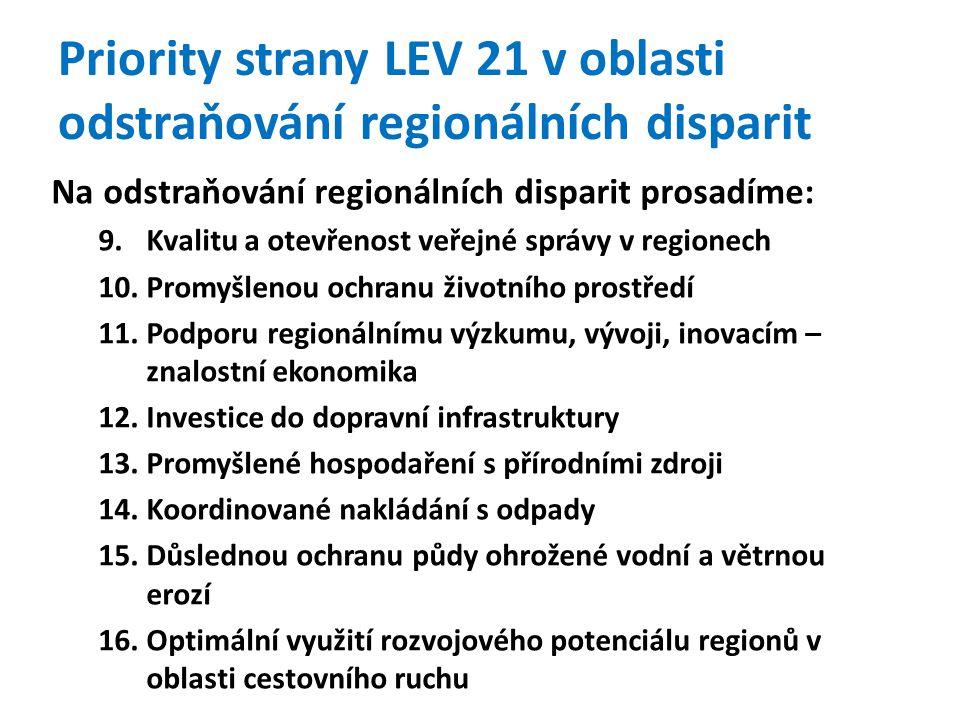 Priority strany LEV 21 v oblasti odstraňování regionálních disparit Na odstraňování regionálních disparit prosadíme: 9.Kvalitu a otevřenost veřejné správy v regionech 10.Promyšlenou ochranu životního prostředí 11.Podporu regionálnímu výzkumu, vývoji, inovacím – znalostní ekonomika 12.Investice do dopravní infrastruktury 13.Promyšlené hospodaření s přírodními zdroji 14.Koordinované nakládání s odpady 15.Důslednou ochranu půdy ohrožené vodní a větrnou erozí 16.Optimální využití rozvojového potenciálu regionů v oblasti cestovního ruchu