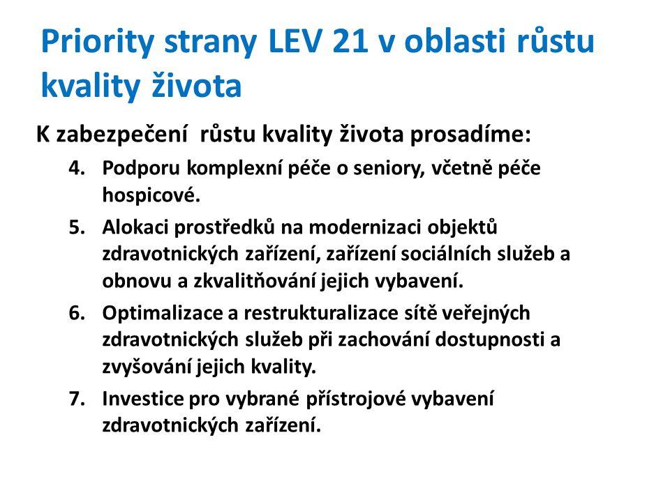 Priority strany LEV 21 v oblasti růstu kvality života K zabezpečení růstu kvality života prosadíme: 4.Podporu komplexní péče o seniory, včetně péče hospicové.