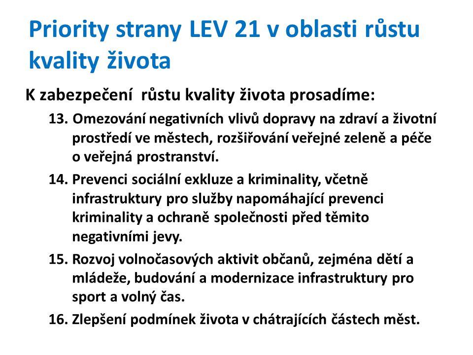 Priority strany LEV 21 v oblasti růstu kvality života K zabezpečení růstu kvality života prosadíme: 13.Omezování negativních vlivů dopravy na zdraví a životní prostředí ve městech, rozšiřování veřejné zeleně a péče o veřejná prostranství.