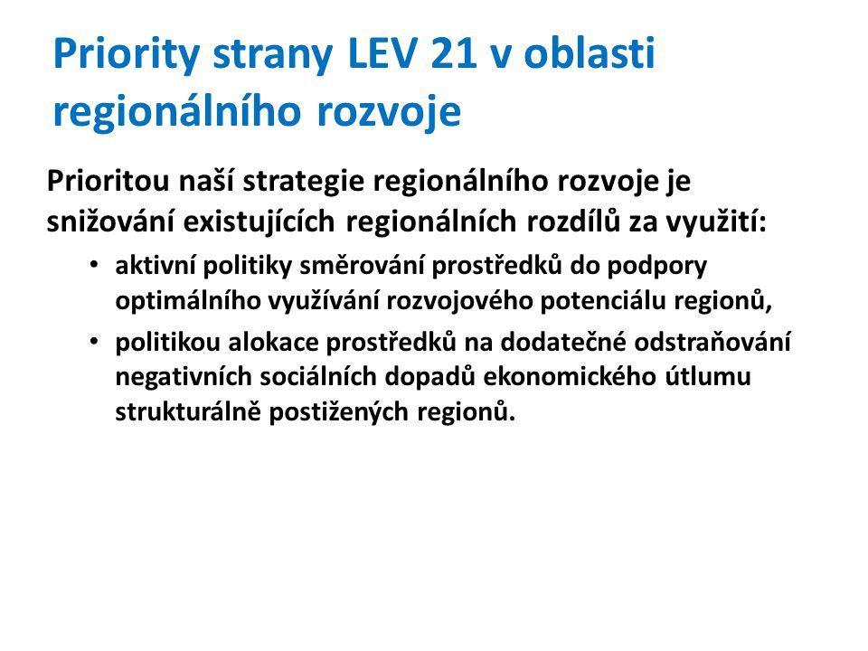 Priority strany LEV 21 v oblasti regionálního rozvoje Prioritou naší strategie regionálního rozvoje je snižování existujících regionálních rozdílů za využití: • aktivní politiky směrování prostředků do podpory optimálního využívání rozvojového potenciálu regionů, • politikou alokace prostředků na dodatečné odstraňování negativních sociálních dopadů ekonomického útlumu strukturálně postižených regionů.