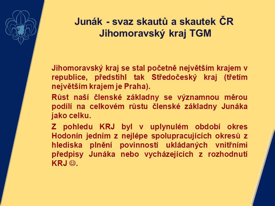 Jihomoravský kraj se stal početně největším krajem v republice, předstihl tak Středočeský kraj (třetím největším krajem je Praha). Růst naší členské z