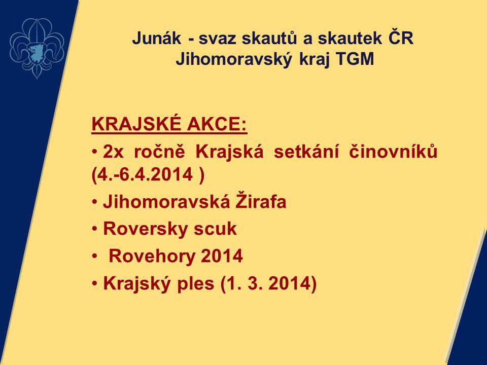 KRAJSKÉ AKCE: • 2x ročně Krajská setkání činovníků (4.-6.4.2014 ) • Jihomoravská Žirafa • Roversky scuk • Rovehory 2014 • Krajský ples (1. 3. 2014) Ju