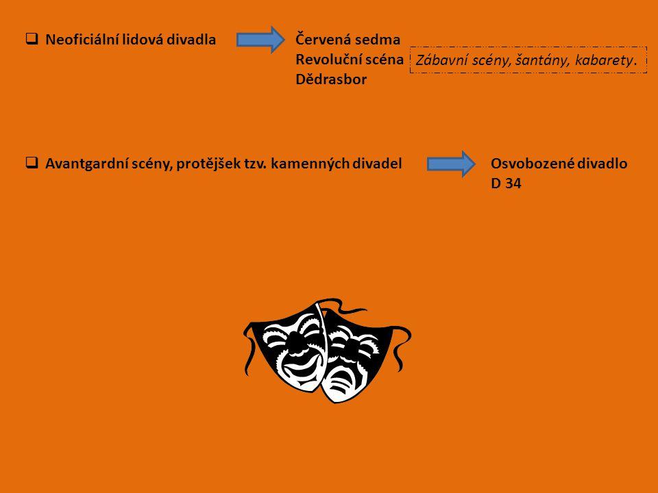 OSVOBOZENÉ DIVADLO Divadlo vzniklo oficiálně v roce 1926 jako avantgardní skupina Devětsil.