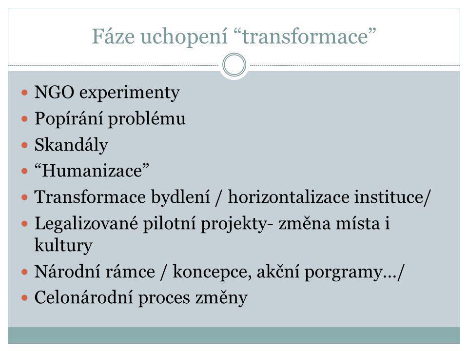 """Fáze uchopení """"transformace""""  NGO experimenty  Popírání problému  Skandály  """"Humanizace""""  Transformace bydlení / horizontalizace instituce/  Leg"""