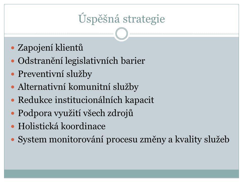 Úspěšná strategie  Zapojení klientů  Odstranění legislativních barier  Preventivní služby  Alternativní komunitní služby  Redukce institucionální