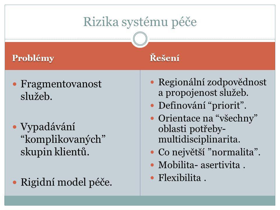 """Problémy Řešení  Fragmentovanost služeb.  Vypadávání """"komplikovaných"""" skupin klientů.  Rigidní model péče.  Regionální zodpovědnost a propojenost"""