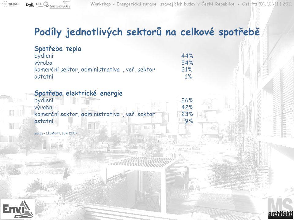 Workshop - Energetická sanace stávajících budov v České Republice - Ostritz (D), 10.-11.1.2011 Relevantní jsou pouze první tři kategorie, zde lze hledat zaznamenatelný potenciál úspor energií Spotřeba tepla bydlení44% výroba34% komerční sektor, administrativa, veř.
