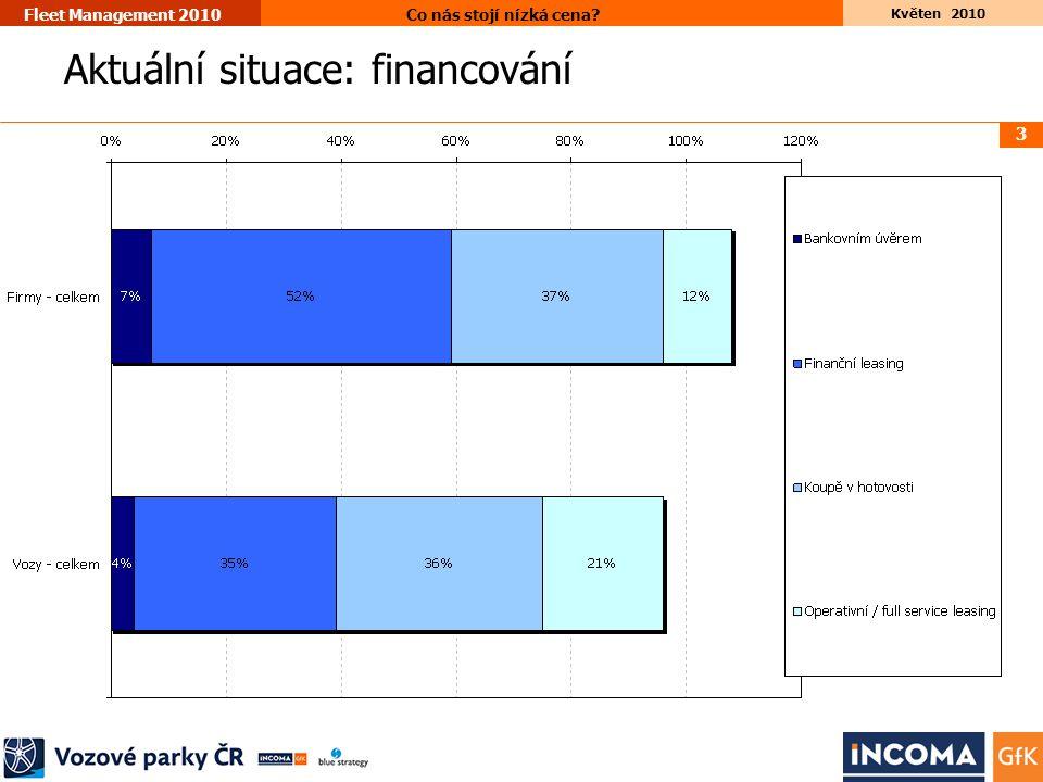 3 Květen 2010 Co nás stojí nízká cena Fleet Management 2010 Aktuální situace: financování