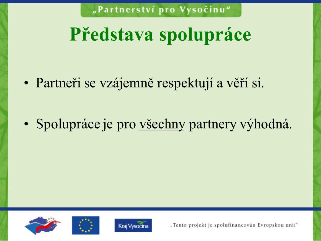 Představa spolupráce •Partneři se vzájemně respektují a věří si. •Spolupráce je pro všechny partnery výhodná.