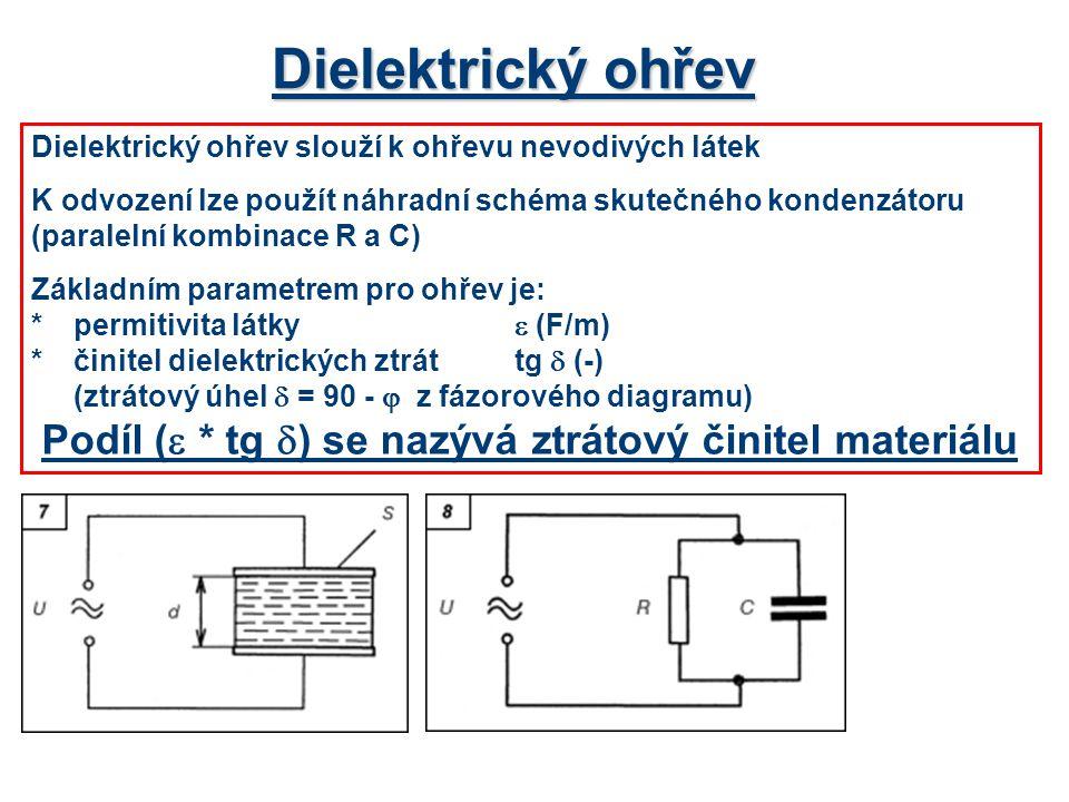 Dielektrický ohřev Dielektrický ohřev slouží k ohřevu nevodivých látek K odvození lze použít náhradní schéma skutečného kondenzátoru (paralelní kombin