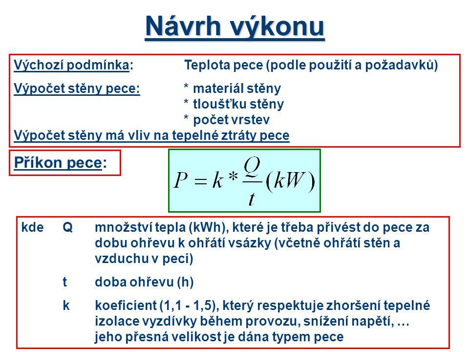 Provedení pece *odporové pece nad 10 kW jsou trojfázové *zapojení článku do hvězdyU = U f do trojúhelníkuU = U s *vypočtený příkon pece se dělí třemi  určíme zatížení jedné fáze *příkon každé fáze se rozdělí mezi jednotlivé články  příkon jednoho článku *materiál topného článku se volí podle požadované teploty chromnikl1 200 0 C CrNiFe(900 - 1 200) 0C FeCrAlaž 1 350 0 C FeCrSi1 600 0 C nekovové materiályvíce než 1 350 0C *životnost je zhruba 10 000 pracovních hodin